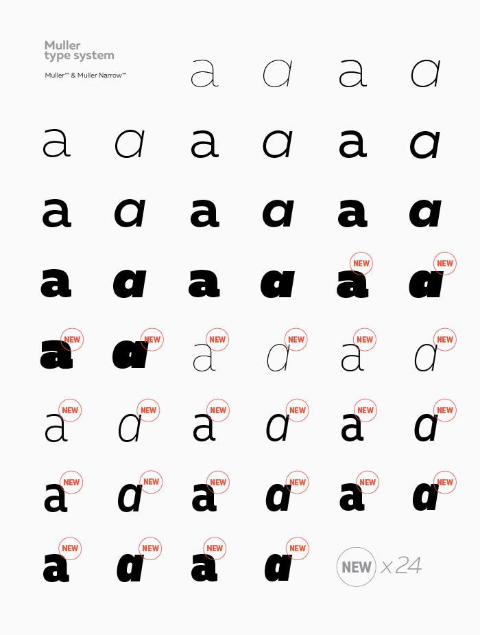 Free Font style Mueller_Narrow_Fontfabric